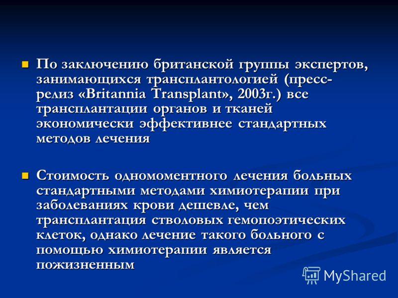 По заключению британской группы экспертов, занимающихся трансплантологией (пресс- релиз «Britannia Transplant», 2003г.) все трансплантации органов и тканей экономически эффективнее стандартных методов лечения По заключению британской группы экспертов