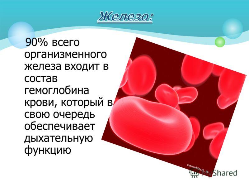 90% всего организменного железа входит в состав гемоглобина крови, который в свою очередь обеспечивает дыхательную функцию