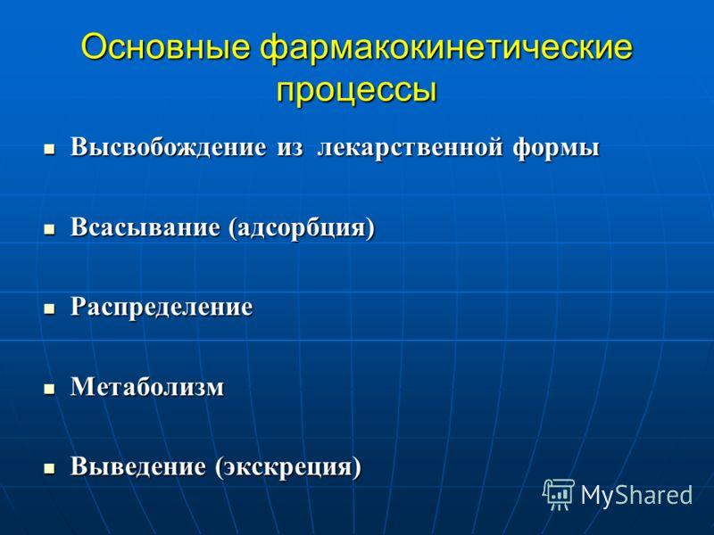 Основные фармакокинетические процессы Высвобождение из лекарственной формы Высвобождение из лекарственной формы Всасывание (адсорбция) Всасывание (адсорбция) Распределение Распределение Метаболизм Метаболизм Выведение (экскреция) Выведение (экскреция