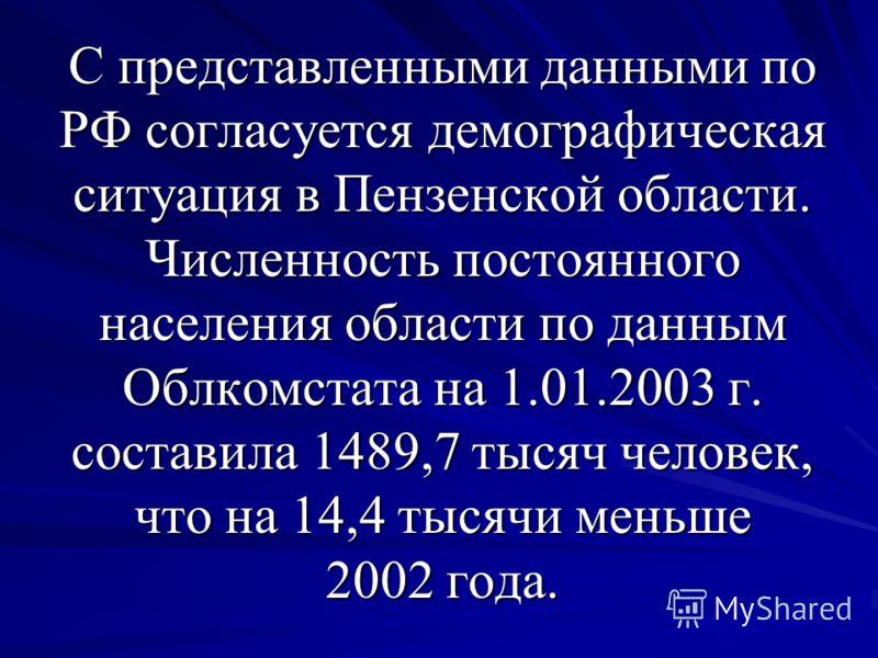 С представленными данными по РФ согласуется демографическая ситуация в Пензенской области. Численность постоянного населения области по данным Облкомстата на 1.01.2003 г. составила 1489,7 тысяч человек, что на 14,4 тысячи меньше 2002 года.
