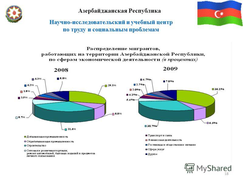 Научно-исследовательский и учебный центр по труду и социальным проблемам Азербайджанская Республика 18