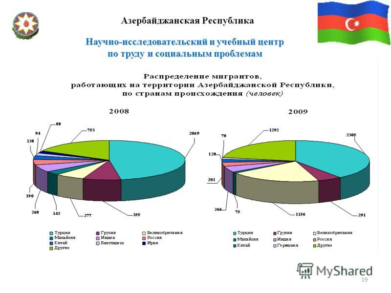 Научно-исследовательский и учебный центр по труду и социальным проблемам Азербайджанская Республика 19