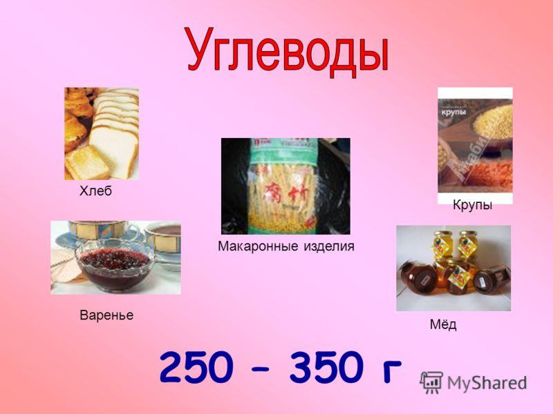 Варенье Мёд 250 – 350 г Хлеб Макаронные изделия Крупы