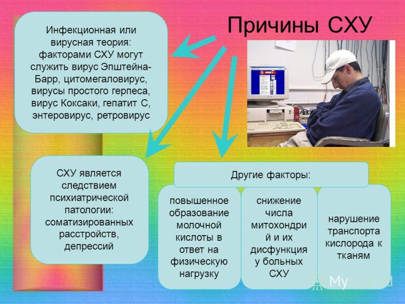 Причины СХУ Инфекционная или вирусная теория: факторами СХУ могут служить вирус Эпштейна- Барр, цитомегаловирус, вирусы простого герпеса, вирус Коксаки, гепатит С, энтеровирус, ретровирус СХУ является следствием психиатрической патологии: соматизиров