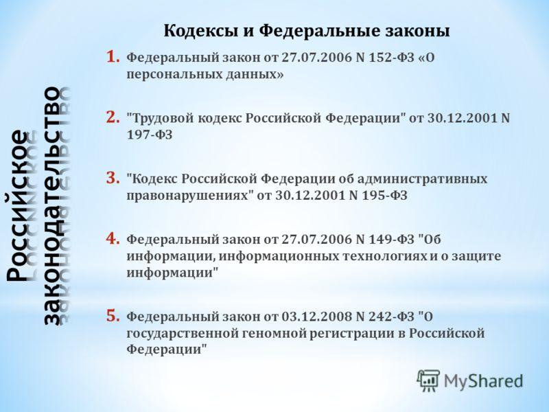 1. Федеральный закон от 27.07.2006 N 152-ФЗ «О персональных данных» 2.