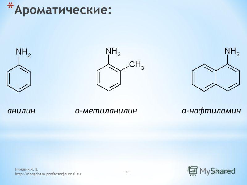 12.05.2013 Нижник Я.П. http://norgchem.professorjournal.ru 11 * Ароматические: анилин о-метиланилин a-нафтиламин