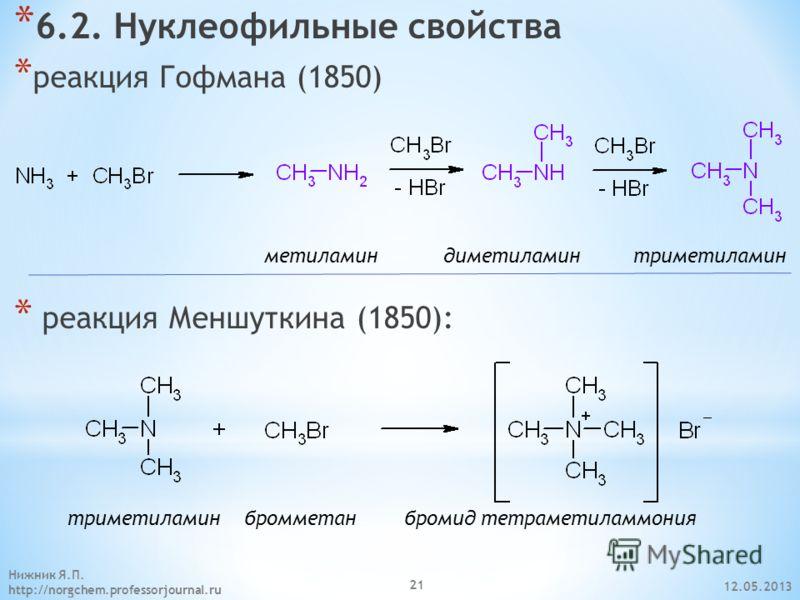 12.05.2013 Нижник Я.П. http://norgchem.professorjournal.ru 21 * 6.2. Нуклеофильные свойства * реакция Гофмана (1850) * реакция Меншуткина (1850): метиламин диметиламин триметиламин триметиламин бромметан бромид тетраметиламмония