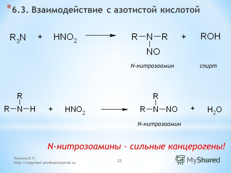 12.05.2013 Нижник Я.П. http://norgchem.professorjournal.ru 23 * 6.3. Взаимодействие с азотистой кислотой N-нитрозоамин спирт N-нитрозоамин N-нитрозоамины – сильные канцерогены!