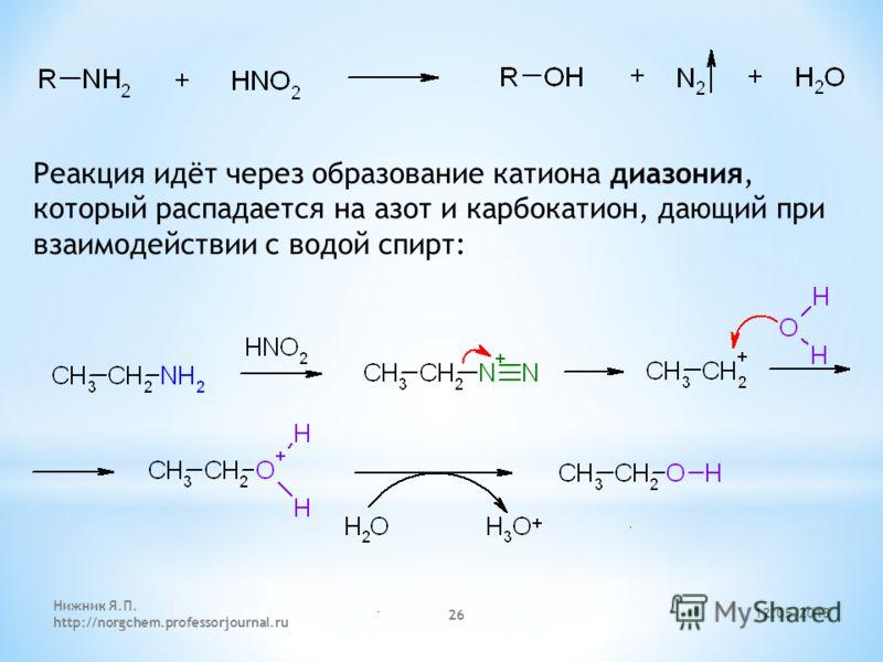 12.05.2013 Нижник Я.П. http://norgchem.professorjournal.ru 26 Реакция идёт через образование катиона диазония, который распадается на азот и карбокатион, дающий при взаимодействии с водой спирт: