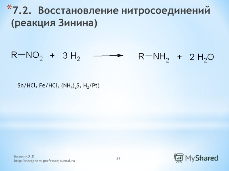 12.05.2013 Нижник Я.П. http://norgchem.professorjournal.ru 33 * 7.2. Восстановление нитросоединений (реакция Зинина) Sn/HCl, Fe/HCl, (NH 4 ) 2 S, H 2 /Pt)