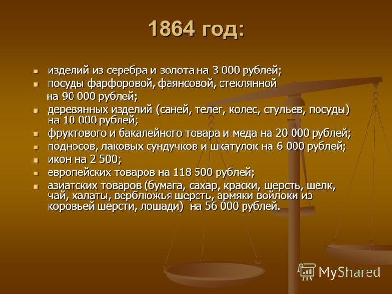 1864 год: изделий из серебра и золота на 3 000 рублей; изделий из серебра и золота на 3 000 рублей; посуды фарфоровой, фаянсовой, стеклянной посуды фарфоровой, фаянсовой, стеклянной на 90 000 рублей; на 90 000 рублей; деревянных изделий (саней, телег