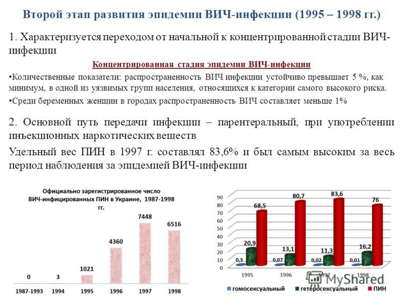Второй этап развития эпидемии ВИЧ-инфекции (1995 – 1998 гг.) 1. Характеризуется переходом от начальной к концентрированной стадии ВИЧ- инфекции Концентрированная стадия эпидемии ВИЧ-инфекции Количественные показатели: распространенность ВИЧ инфекции