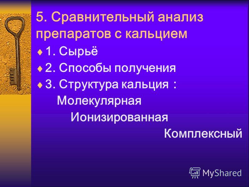 5. Сравнительный анализ препаратов с кальцием 1. Сырьё 2. Способы получения 3. Структура кальция Молекулярная Ионизированная Комплексный