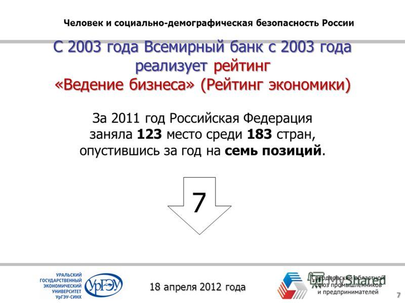 С 2003 года Всемирный банк с 2003 года реализует рейтинг «Ведение бизнеса» (Рейтинг экономики) 7 За 2011 год Российская Федерация заняла 123 место среди 183 стран, опустившись за год на семь позиций. 7 18 апреля 2012 года Человек и социально-демограф