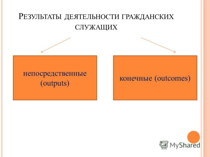 Р ЕЗУЛЬТАТЫ ДЕЯТЕЛЬНОСТИ ГРАЖДАНСКИХ СЛУЖАЩИХ непосредственные (outputs) конечные (outcomes)