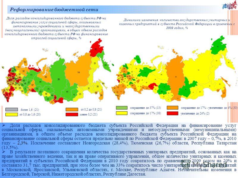 4 Реформирование бюджетной сети Доля расходов консолидированного бюджета субъекта РФ на финансирование услуг социальной сферы, оказываемых автономными учреждениями и негосударственными (немуниципальными) организациями, в общем объеме расходов консоли