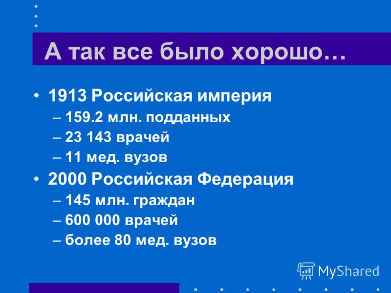 А так все было хорошо… 1913 Российская империя –159.2 млн. подданных –23 143 врачей –11 мед. вузов 2000 Российская Федерация –145 млн. граждан –600 000 врачей –более 80 мед. вузов