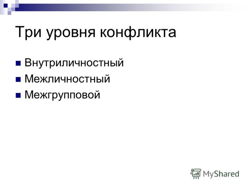 Три уровня конфликта Внутриличностный Межличностный Межгрупповой