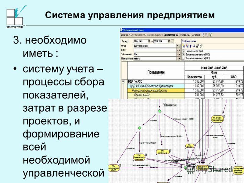 www.intalev.com Система управления предприятием 3. необходимо иметь : систему учета – процессы сбора показателей, затрат в разрезе проектов, и формирование всей необходимой управленческой отчетности;