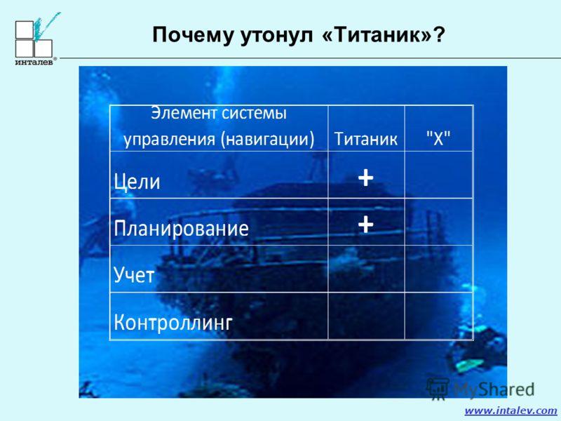 www.intalev.com Почему утонул «Титаник»?