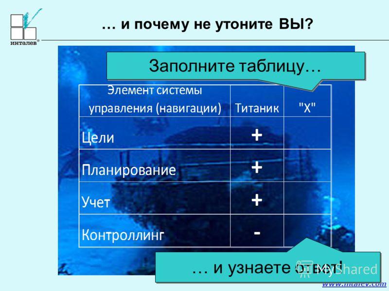 www.intalev.com … и почему не утоните ВЫ? Заполните таблицу… … и узнаете ответ!