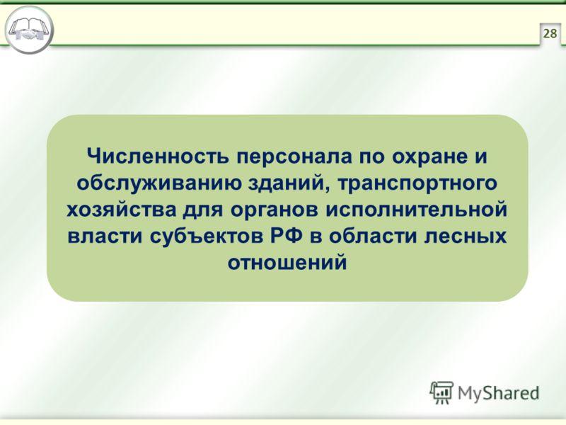 28 Численность персонала по охране и обслуживанию зданий, транспортного хозяйства для органов исполнительной власти субъектов РФ в области лесных отношений
