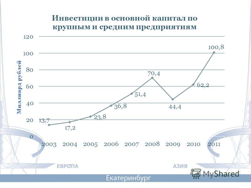 Миллиард рублей