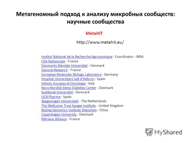 Метагеномный подход к анализу микробных сообществ: научные сообщества MetaHIT http://www.metahit.eu/ Institutes Institut National de la Recherche AgronomiqueInstitut National de la Recherche Agronomique - Coordinator - INRA CEA GenoscopeCEA Genoscope
