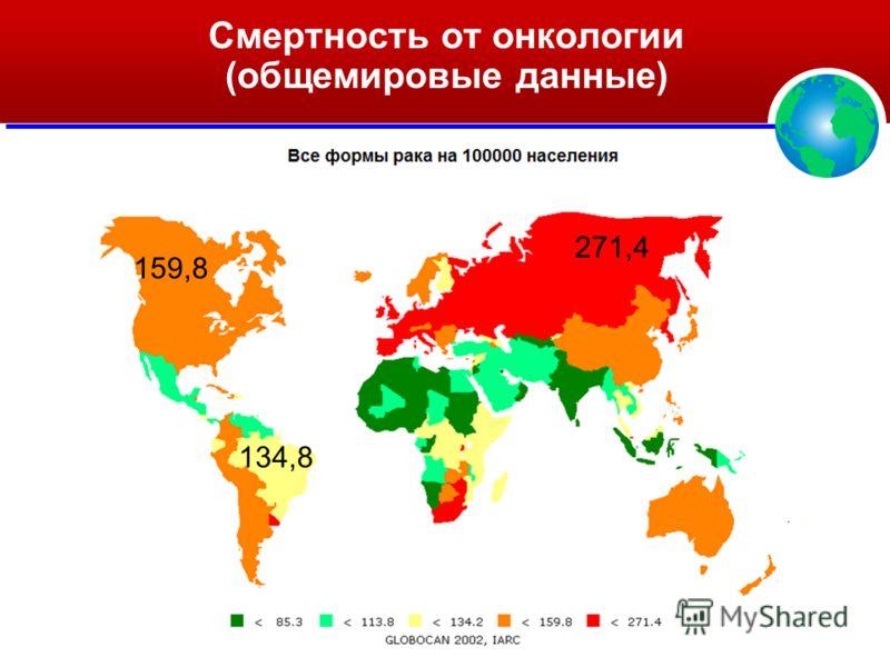 134,8 159,8 271,4 Смертность от онкологии (общемировые данные)