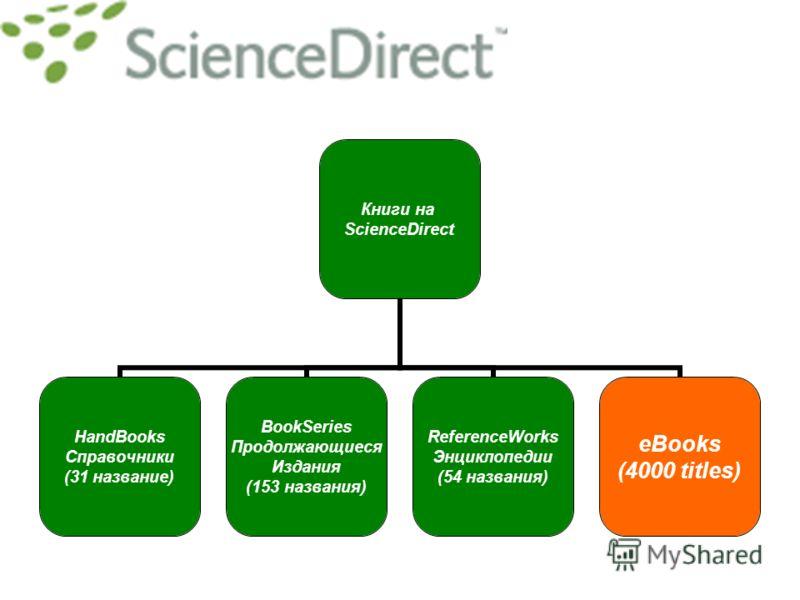 Книги на ScienceDirect HandBooks Справочники (31 название) BookSeries Продолжающиеся Издания (153 названия) ReferenceWorks Энциклопедии (54 названия) eBooks (4000 titles)