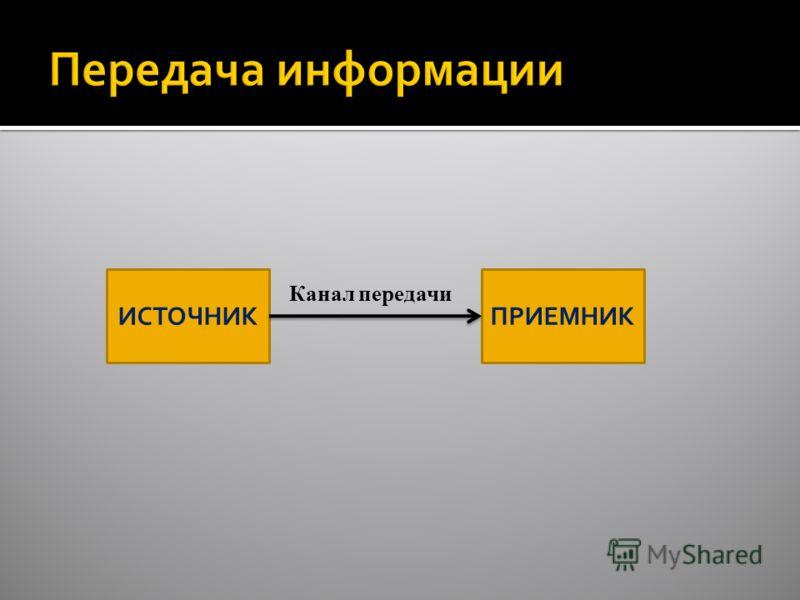 Информатика в школе www.klyaksa.netwww.klyaksa.net ИСТОЧНИКПРИЕМНИК Канал передачи
