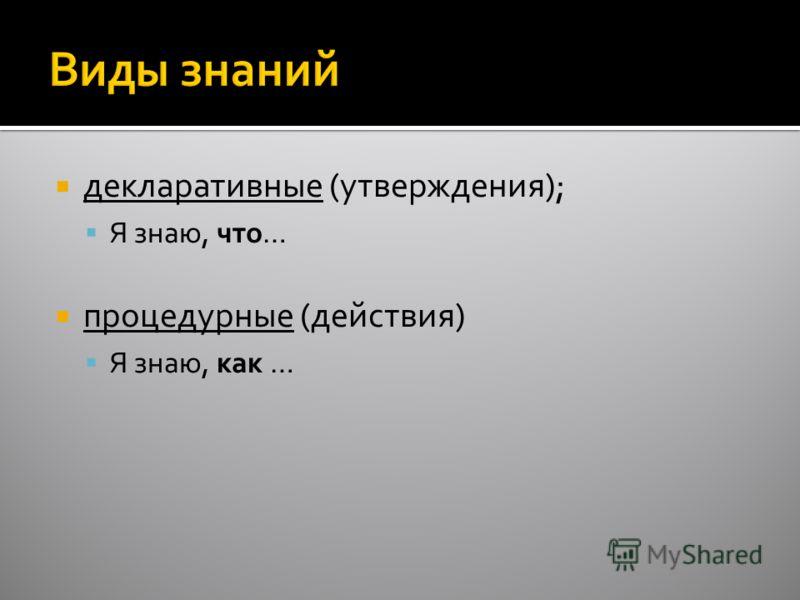 Информатика в школе www.klyaksa.netwww.klyaksa.net декларативные (утверждения); Я знаю, что… процедурные (действия) Я знаю, как …