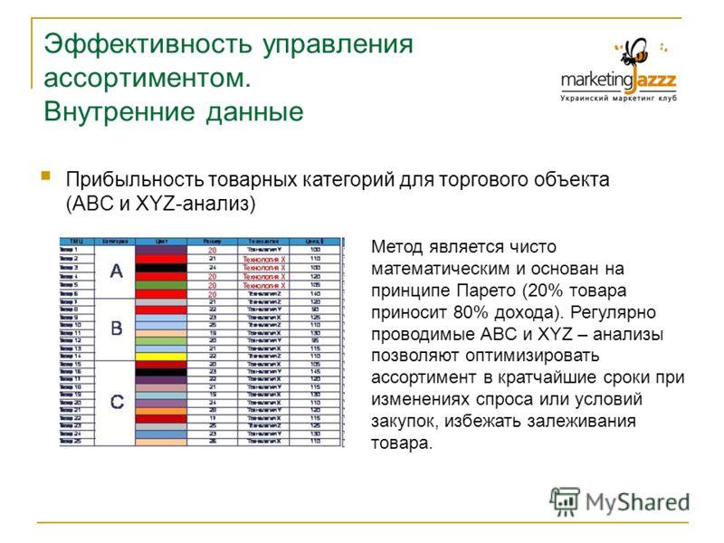 Эффективность управления ассортиментом. Внутренние данные Прибыльность товарных категорий для торгового объекта (ABC и XYZ-анализ) Метод является чисто математическим и основан на принципе Парето (20% товара приносит 80% дохода). Регулярно проводимые