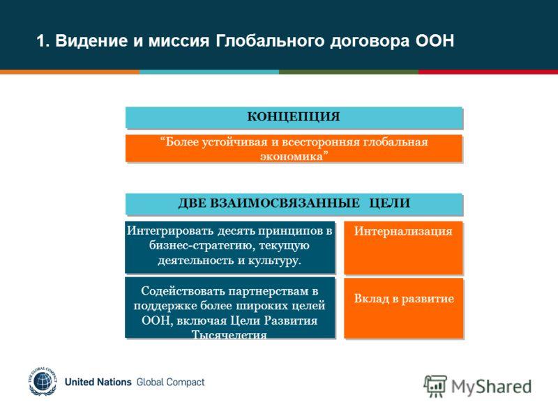 1. Видение и миссия Глобального договора ООН Содействовать партнерствам в поддержке более широких целей ООН, включая Цели Развития Тысячелетия Интегрировать десять принципов в бизнес-стратегию, текущую деятельность и культуру. Интернализация Вклад в