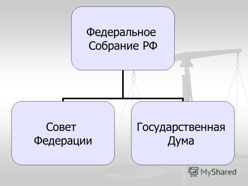 Федеральное Собрание РФ Совет Федерации Государственная Дума