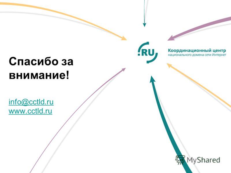 Спасибо за внимание! info@cctld.ru www.cctld.ru info@cctld.ru www.cctld.ru