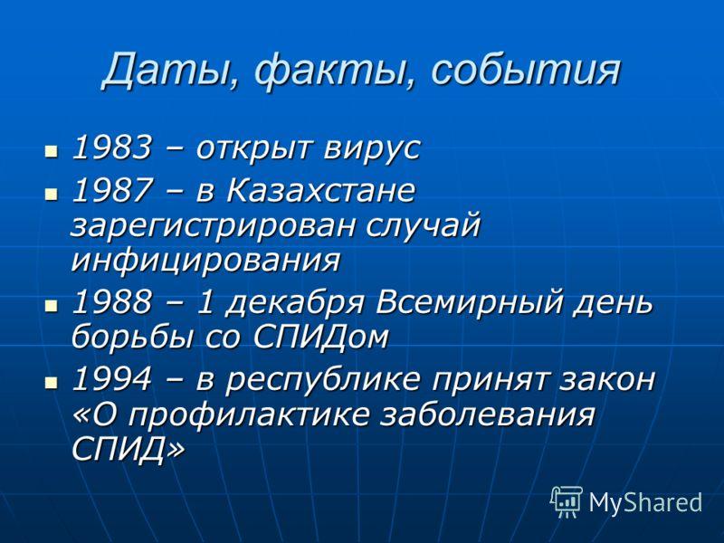 Даты, факты, события 1983 – открыт вирус 1983 – открыт вирус 1987 – в Казахстане зарегистрирован случай инфицирования 1987 – в Казахстане зарегистрирован случай инфицирования 1988 – 1 декабря Всемирный день борьбы со СПИДом 1988 – 1 декабря Всемирный