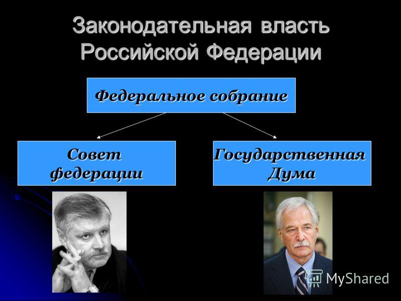 Законодательная власть Российской Федерации Федеральное собрание СоветфедерацииГосударственнаяДума