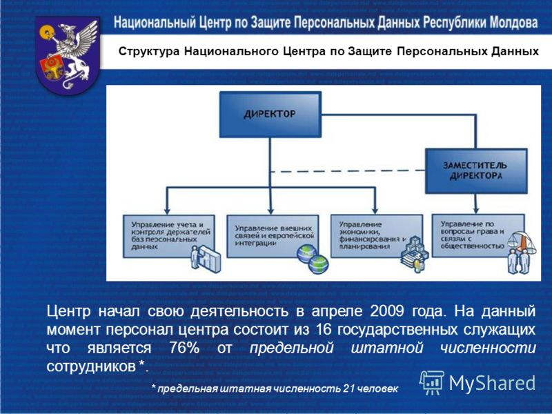 Структура Национального Центра по Защите Персональных Данных Центр начал свою деятельность в апреле 2009 года. На данный момент персонал центра состоит из 16 государственных служащих что является 76% от предельной штатной численности сотрудников *. *