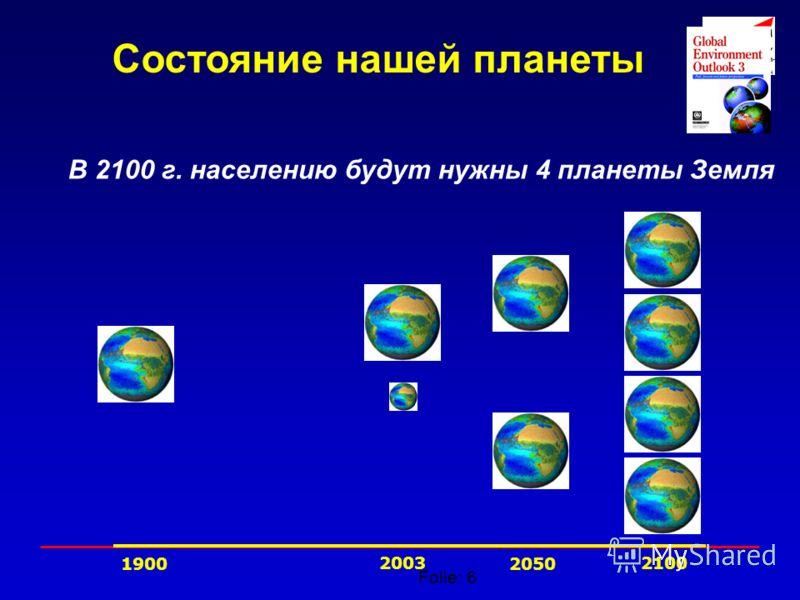Folie: 6 1900 21002003 2050 Состояние нашей планеты В 2100 г. населению будут нужны 4 планеты Земля