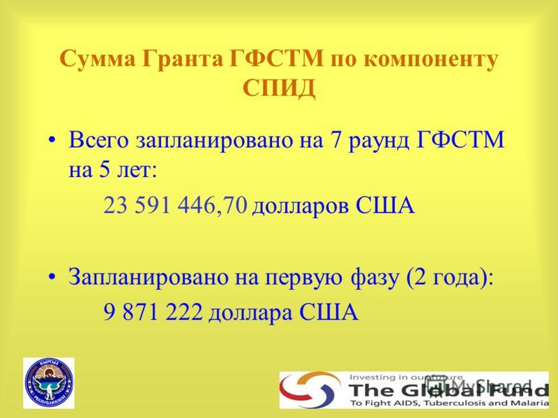 Сумма Гранта ГФСТМ по компоненту СПИД Всего запланировано на 7 раунд ГФСТМ на 5 лет: 23 591 446,70 долларов США Запланировано на первую фазу (2 года): 9 871 222 доллара США