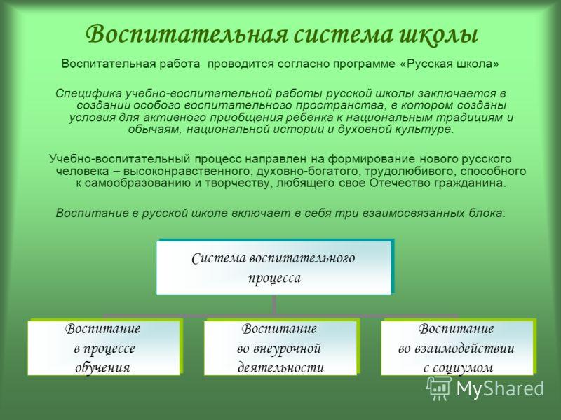 Воспитательная система школы Воспитательная работа проводится согласно программе «Русская школа» Специфика учебно-воспитательной работы русской школы заключается в создании особого воспитательного пространства, в котором созданы условия для активного