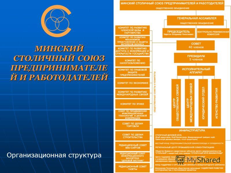 МИНСКИЙ СТОЛИЧНЫЙ СОЮЗ ПРЕДПРИНИМАТЕЛЕ Й И РАБОТОДАТЕЛЕЙ Организационная структура