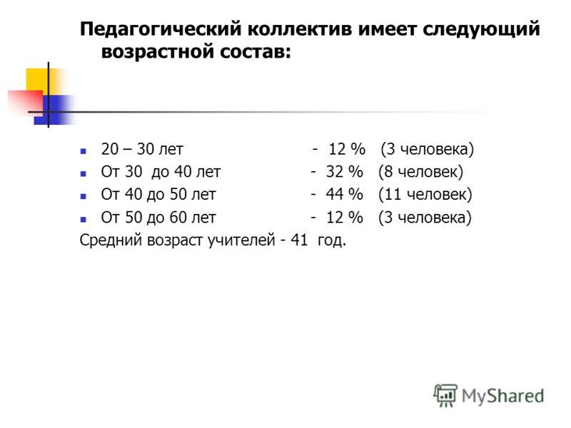 Педагогический коллектив имеет следующий возрастной состав: 20 – 30 лет - 12 % (3 человека) От 30 до 40 лет - 32 % (8 человек) От 40 до 50 лет - 44 % (11 человек) От 50 до 60 лет - 12 % (3 человека) Средний возраст учителей - 41 год.