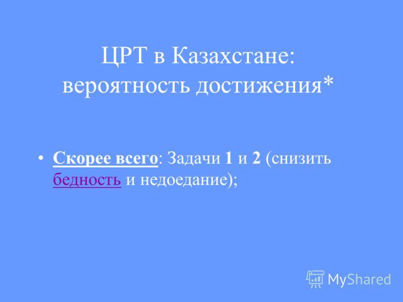 ЦРТ в Казахстане: вероятность достижения* Скорее всего: Задачи 1 и 2 (снизить бедность и недоедание); бедность