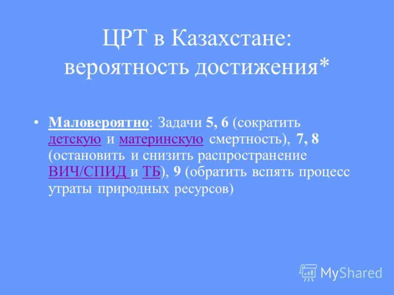 ЦРТ в Казахстане: вероятность достижения* Маловероятно: Задачи 5, 6 (сократить детскую и материнскую смертность), 7, 8 (остановить и снизить распространение ВИЧ/СПИД и ТБ), 9 (обратить вспять процесс утраты природных ресурсов) детскуюматеринскую ВИЧ/