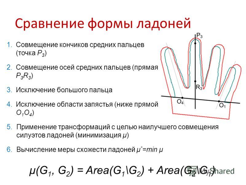 Сравнение формы ладоней 1.Совмещение кончиков средних пальцев (точка P 3 ) 2.Совмещение осей средних пальцев (прямая P 3 R 3 ) 3.Исключение большого пальца 4.Исключение области запястья (ниже прямой O 1 O 4 ) 5.Применение трансформаций с целью наилуч