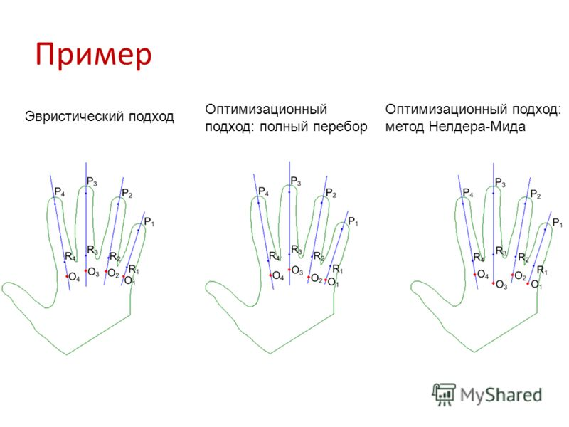 Пример Эвристический подход Оптимизационный подход: полный перебор Оптимизационный подход: метод Нелдера-Мида