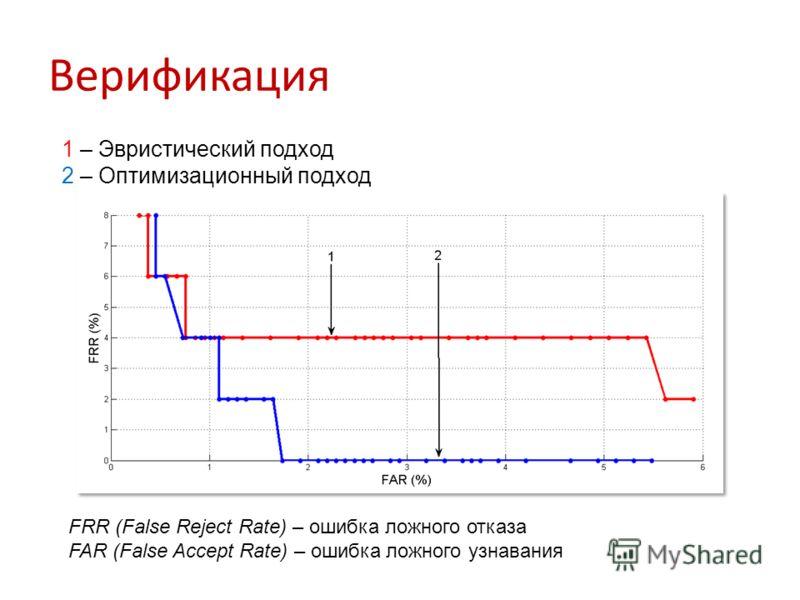 Верификация 1 – Эвристический подход 2 – Оптимизационный подход FRR (False Reject Rate) – ошибка ложного отказа FAR (False Accept Rate) – ошибка ложного узнавания