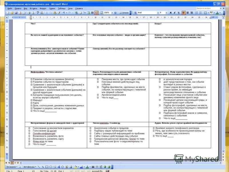 1 тема – 1 лист бумаги Удобно охватить задачу одним взглядом, удобно перемещать тему, сортировать, комбинировать с другими